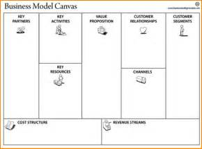 lean canvas word template business model canvas template pictures to pin on