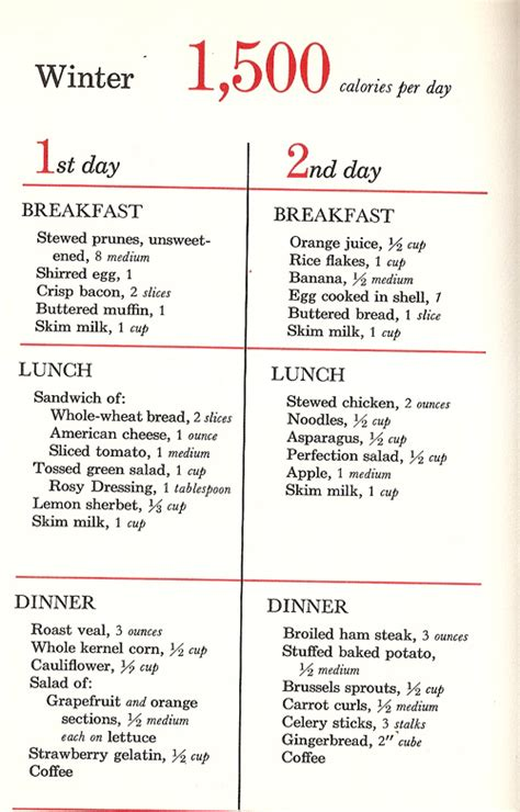 Galerry printable 1500 calorie meal plan