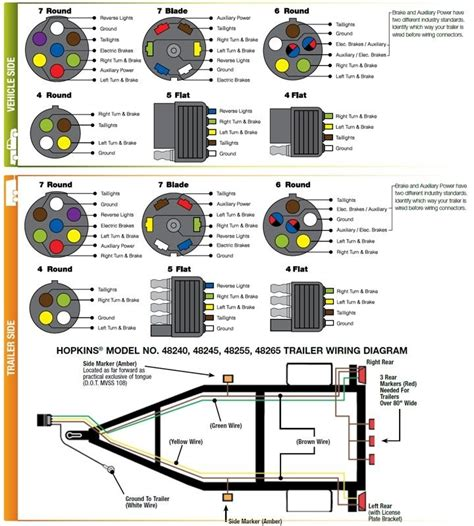 wiring diagram for 7 way trailer wiring diagrams