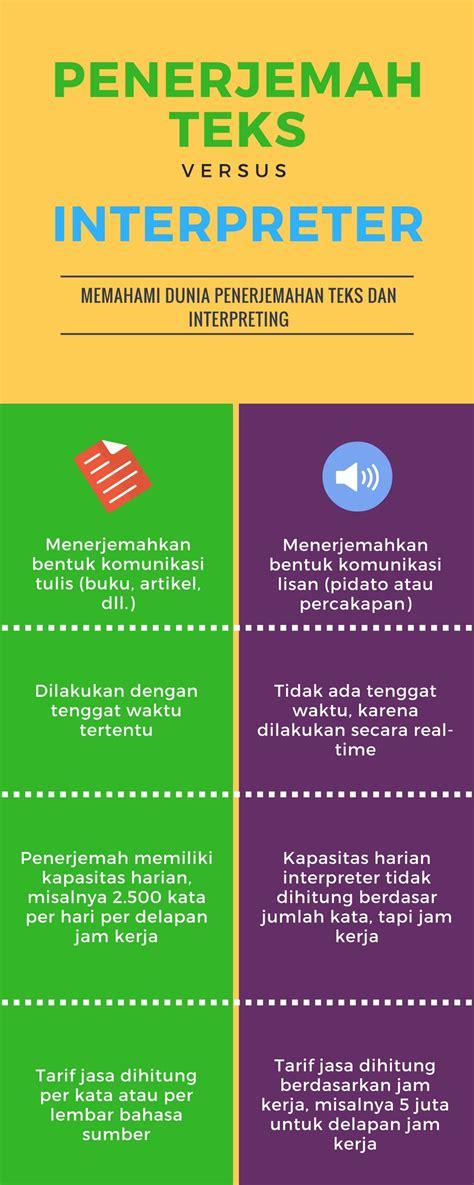 canva watermark memaksimalkan konten blog dengan infografik