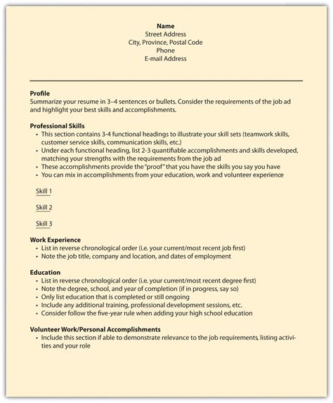 Resume Job Posting Format by Communicating For Employment