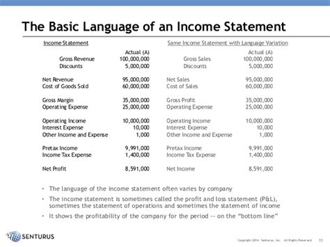 list the four sections of an income statement search results for profit and loss statement calendar 2015