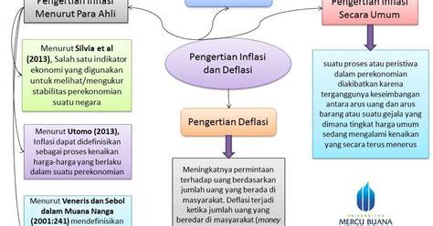 resensi pengertian pertimbangan atau perbincangan terhadap ekonomi123 com pengertian inflasi dan deflasi