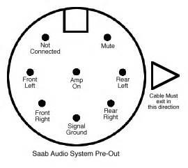 installing saab 900 audio