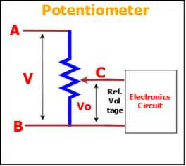 variable resistors explained what is the difference between a rheostat and a variable resistor i am sure that there s a