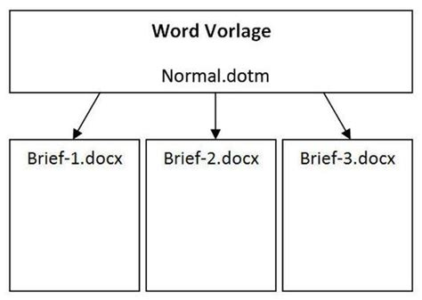 Word Vorlage Dateiendung Word Vorlagen Dokumentvorlagen In Word