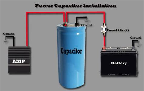 electrical work done capacitor why car audio capacitors don t work axleaddict