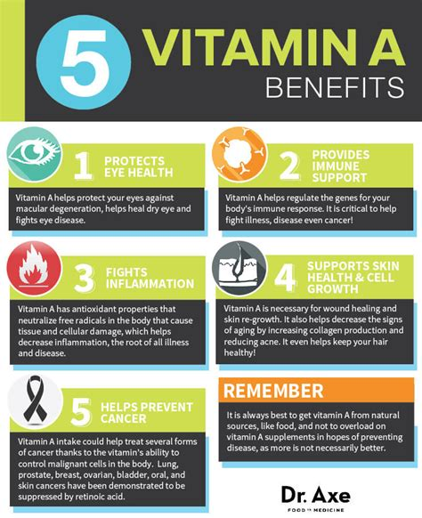 vitamin c supplement benefits for skin vitamin a benefits sources side effects
