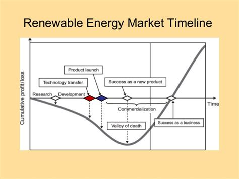 Mba Alternative Energy by Hyenergy Theoretical Concept For A Retail Consumer Model