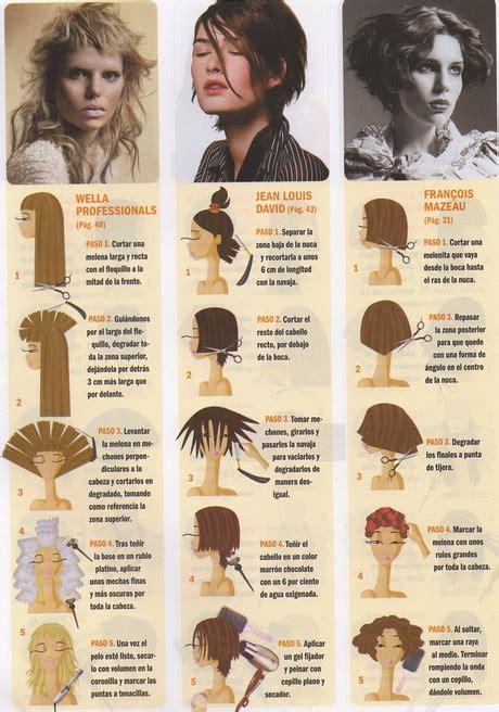 pasos para corte de pelo paso a paso corte de pelo