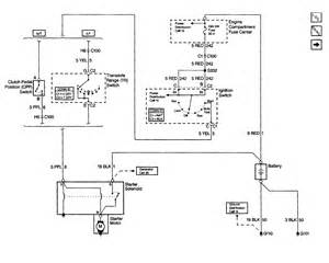 need the starter ignition wiring diagram for a 98 grand am 4cyl