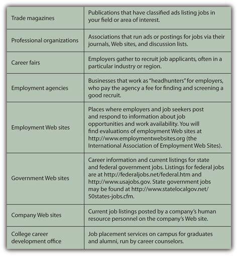 career development plan my personal development profile
