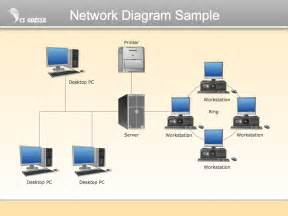 industrial network diagrams industrial free engine image for user manual