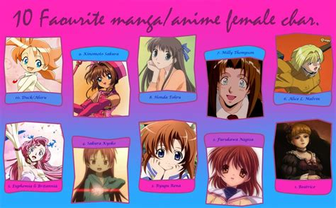 F Anime Names by My Top 10 Favorite Anime Characters By