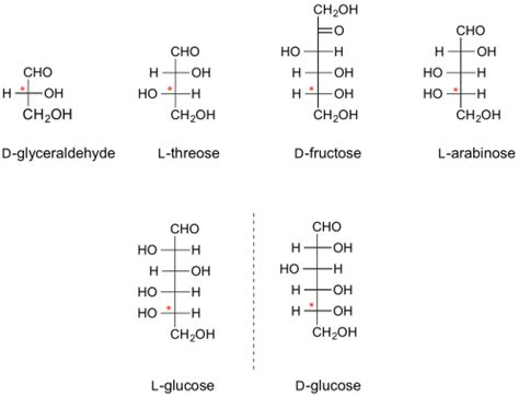 carbohydrates d and l absolute configuration d l nomenclature cazypedia