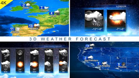 3d Weather Forecast News After Effects Templates F5 Design Com After Effects Weather Template