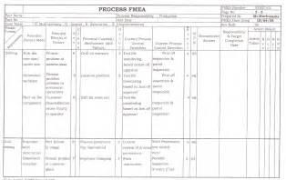 process fmea template kanban process flow chart images