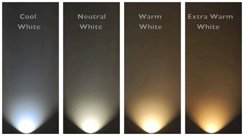 Led Vs Light Bulb Lighting Design Ideas Led Versus Fluorescent Light Bulbs Free Home Decor Led Vs Cfl