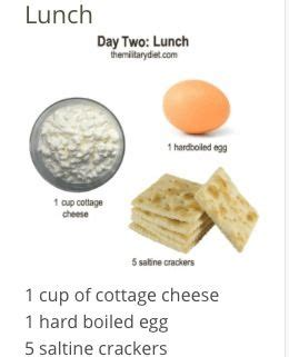 3 Day Cottage Cheese Diet by 44 Best Images About Diet Food On Day Three Days And Boiled