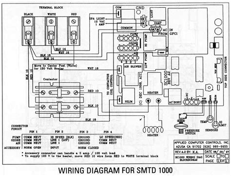 3 wire spa wiring diagram