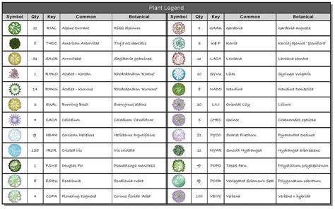 Pro Landscape Design Software Support Professional Landscape Design Software Gallery