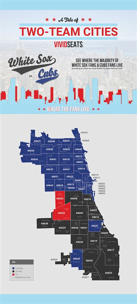chicago cubs fan map cubs vs white sox fan support by neighborhood chicago