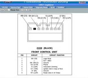 1996 ford aerostar fuse box location 1996 free engine image for user manual