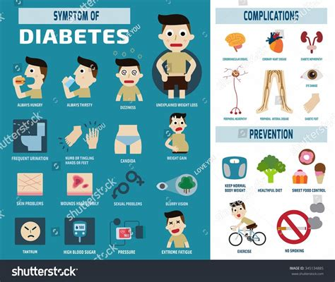 Harga Pac All Day Coverage diabetic infographic health care concept vector flat icons