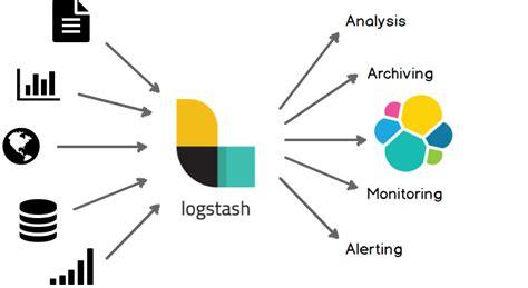 output to elasticsearch in logstash logstash introduction logstash reference 6 5 elastic