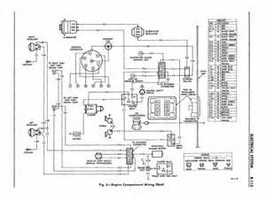 1972 Dodge Dart Wiring Diagram Car Wiring Diagram On Dodge Dart Ignition Switch Get