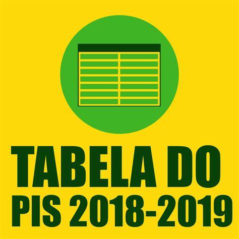 Calendario Pis 2018 Tabela Pis 2018 2019 226 Calend 195 161 Pis 2018 Atualizado
