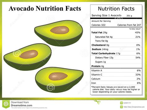 image gallery nutrition avocado
