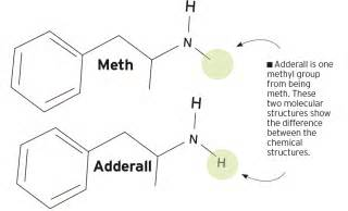 using adderall to get high grades increasing focus can