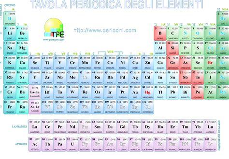tavola degli elementi chimici completa tavola periodica stefano
