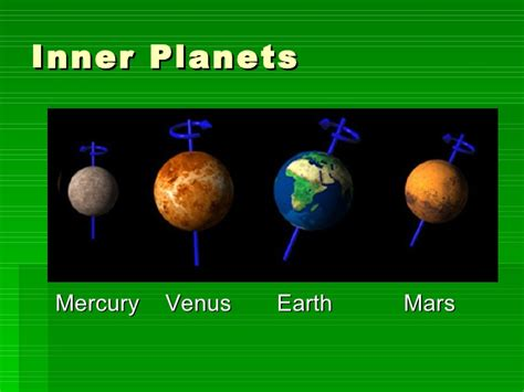 Outer Iner inner and outer planets