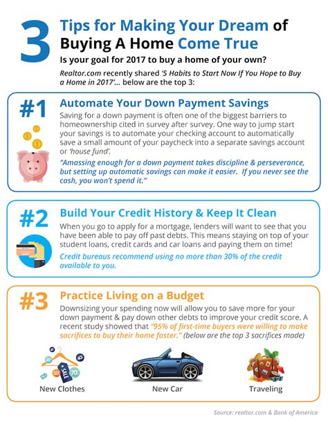 5 tips for buying a 5 tips to buying a home in san diego with confidence