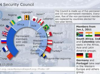 india a permanent unsc member to be or kmhouseindia un security council non permanent seats