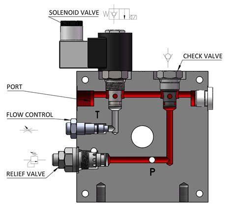 hydraulic solenoid wiring diagram hydraulic trim