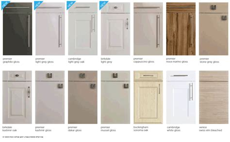 Change Kitchen Cabinet Doors Replace Kitchen Cabinet Kitchen Cabinet Doors Uk