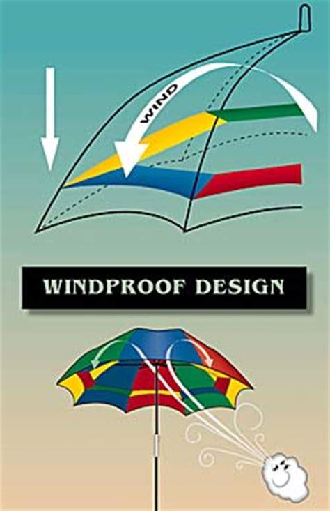 magma boat umbrella blue ombrello parasole da barca www mazzeonautica it