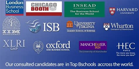 Best Mba Admission Consultants In Mumbai by Best Mba Admission Consultants In India General Education