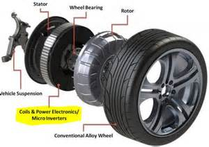 Electric Car Motor 100 Hp Protean S Unique 100hp In Wheel Electric Motor Nanalyze
