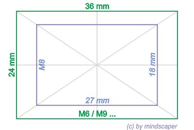 leica m8 – crop factor & angle of view | mindscaper