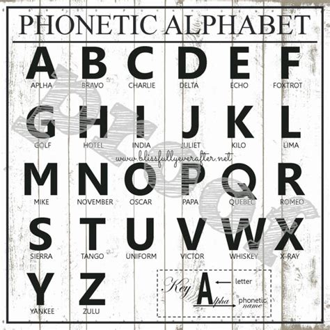 printable military alphabet phonetic alphabet chart 13x13 printable by blissfullyafter