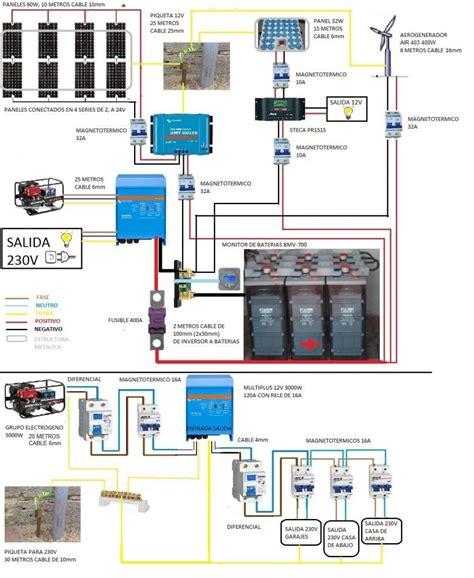 E M O R Y Solar Series 09emo1366 Tas Branded Murah Import 191 protecciones en instalacion o inversor defectuoso p 225 4