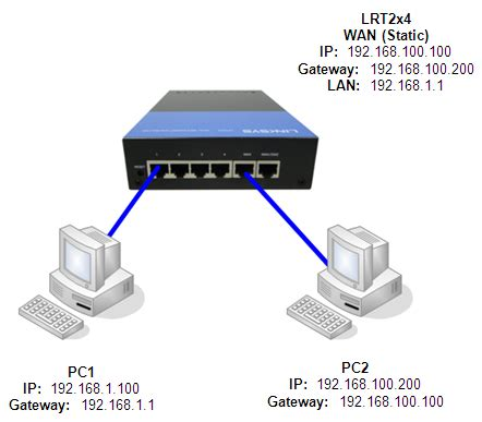 linksys official support configuring the lrt2x4 router