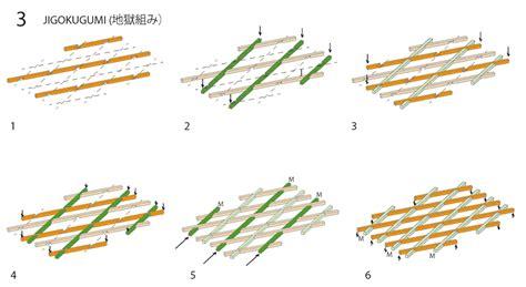 Drawing House Floor Plans bamboo basket shop by kengo kuma detail online com