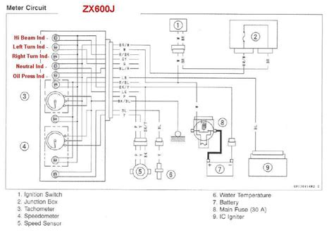 2003 zx6r indicator wire diagram 32 wiring diagram