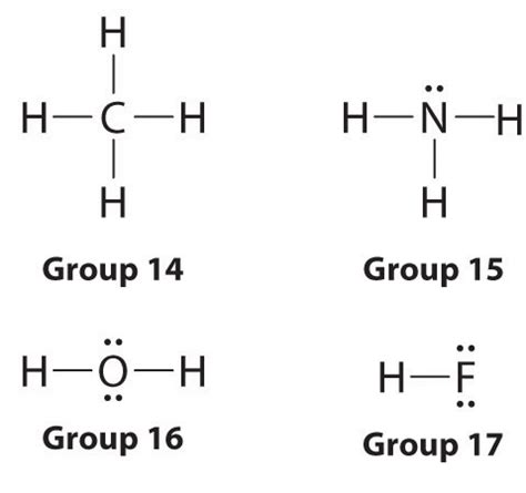 lewis structures in covalent bonds lewis structures and covalent bonding