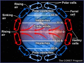 Convection Currents Produce The Heat In The Earth S Interior by Activity 7 Guide Atmospheric Processes Convection